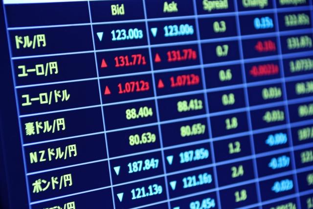 FX為替のチャート